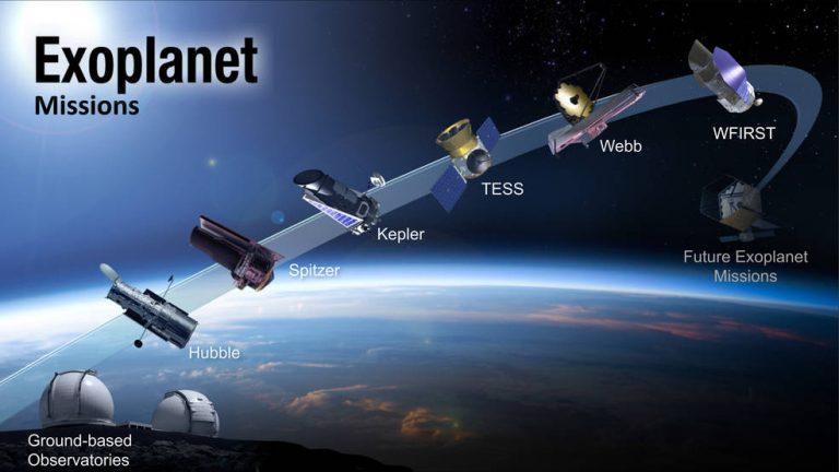 Los instrumentos para buscar exoplanetas