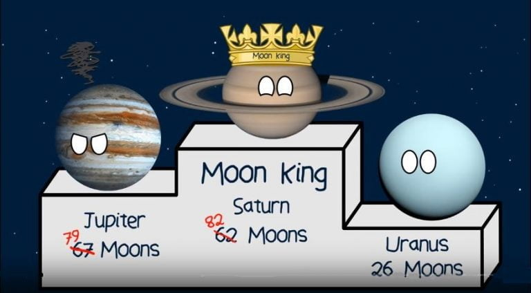 [ARTÍCULO DESTACADO]¡Saturno es el nuevo Rey de las lunas!