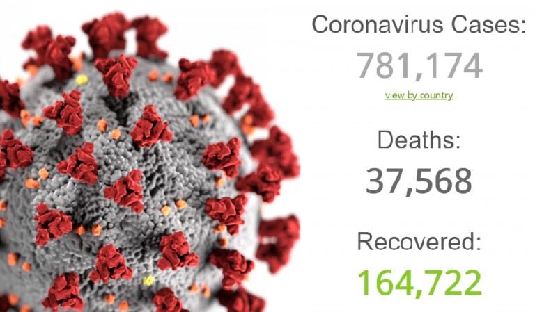 Los 10 países con más casos de Coronavirus tienen más del 80% de los infectados mundiales. El ascenso meteórico de Estados Unidos.