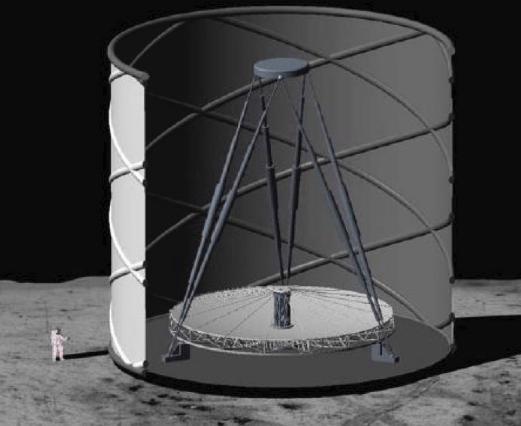 ¿Un telescopio líquido en la Luna?