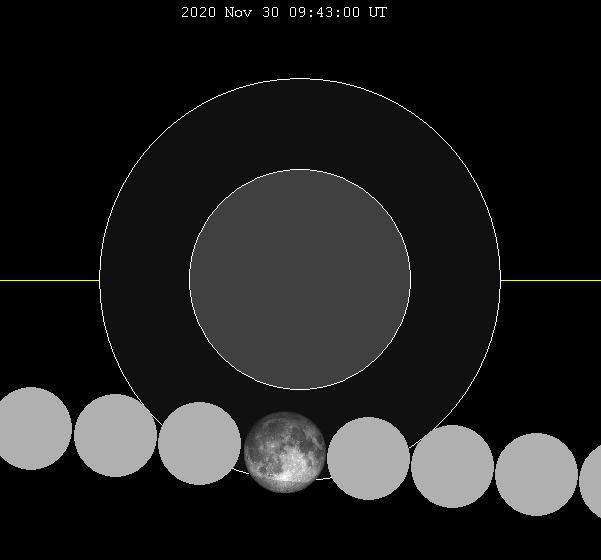 El eclipse lunar penumbral de hoy.
